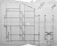 Rue Luther 28, Bruxelles Extension Est, coupe longitudinale et élévation arrière modifiées, AVB/TP 2921 (1902).